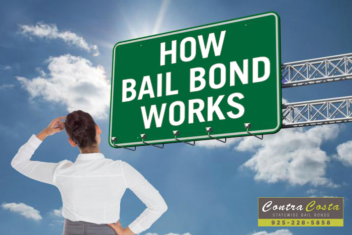 Zero Down Bail Bonds in Brentwood